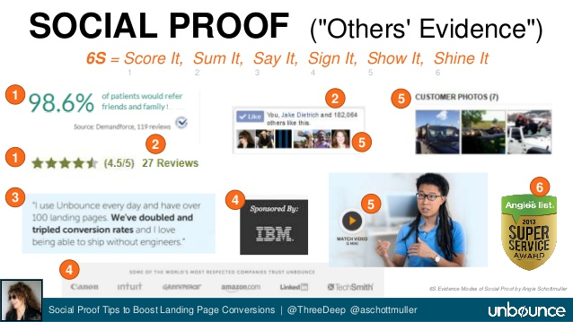 social proof landing page