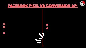 Facebook Pixel VS Facebook Conversion API