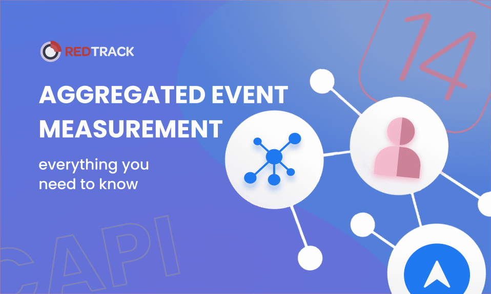 Aggregated Events Measurement