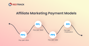 payment models in affiliate marketing