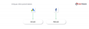 facebook and google tracking parameters