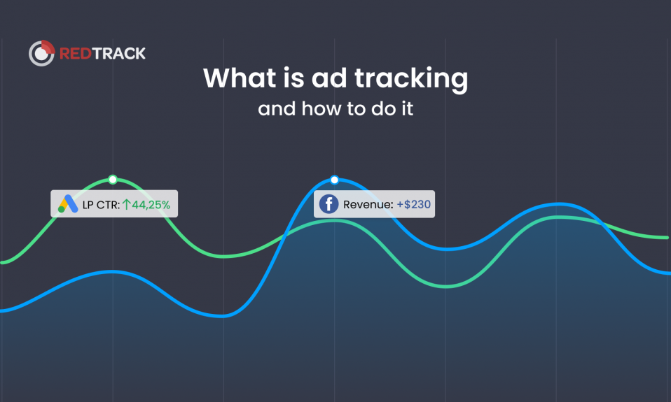 what is ad tracking