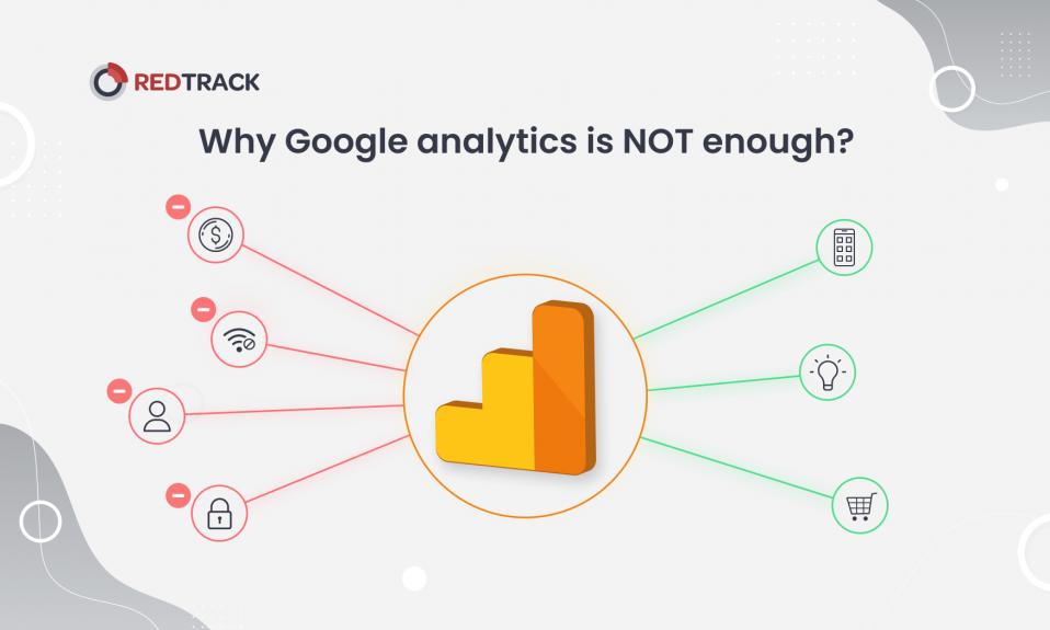 Why do you need Google Analytics alternative?