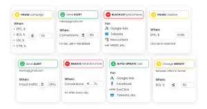 ad tracking automation