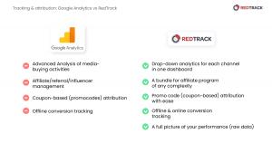 google analytics comparison