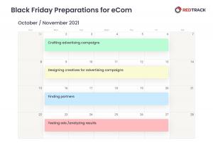 preparations for ecom for black friday